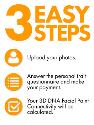 DNA facial recognition | DNA Testing