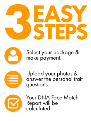 DNA Face Match - DNA Facial Recognition